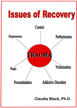 Issues-of-Recovery.jpg